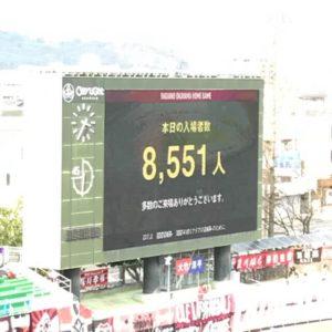 本日の入場者数8,551人