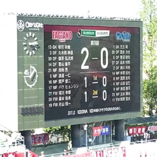 52分に岡山のパク選手の絶妙なクロスから、オウン選手のゴール(オウンゴール)で2-0リード!