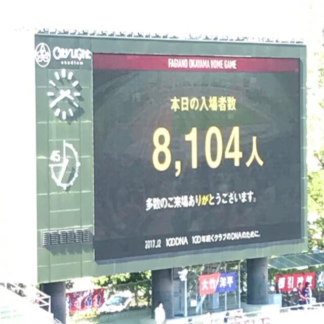 入場者数8,104人。物足りなく感じるのは贅沢?これでシーズン平均8,686人に。