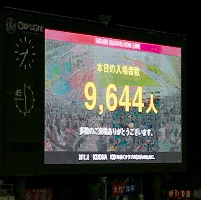 入場者数9,644人。これでシーズン平均8,749人