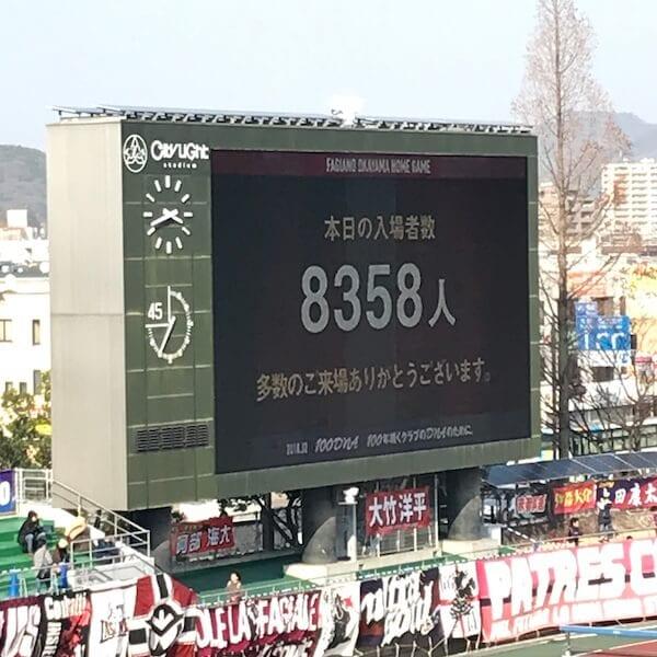 入場者数8,358人